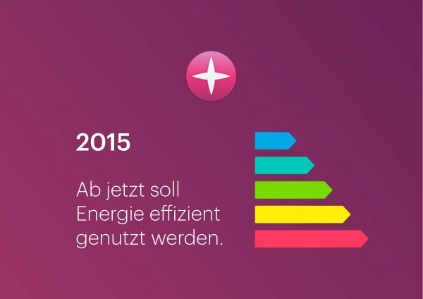 Energieeffizienzgesetz_Energielabel
